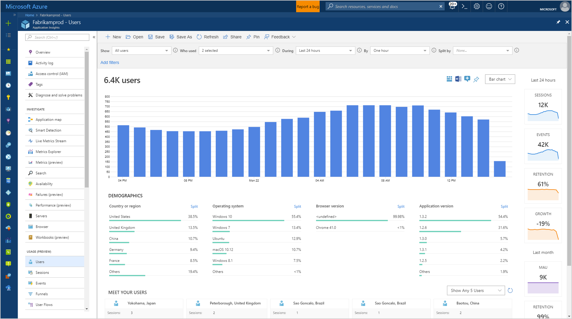 User session and event analysis in Azure Application Insights