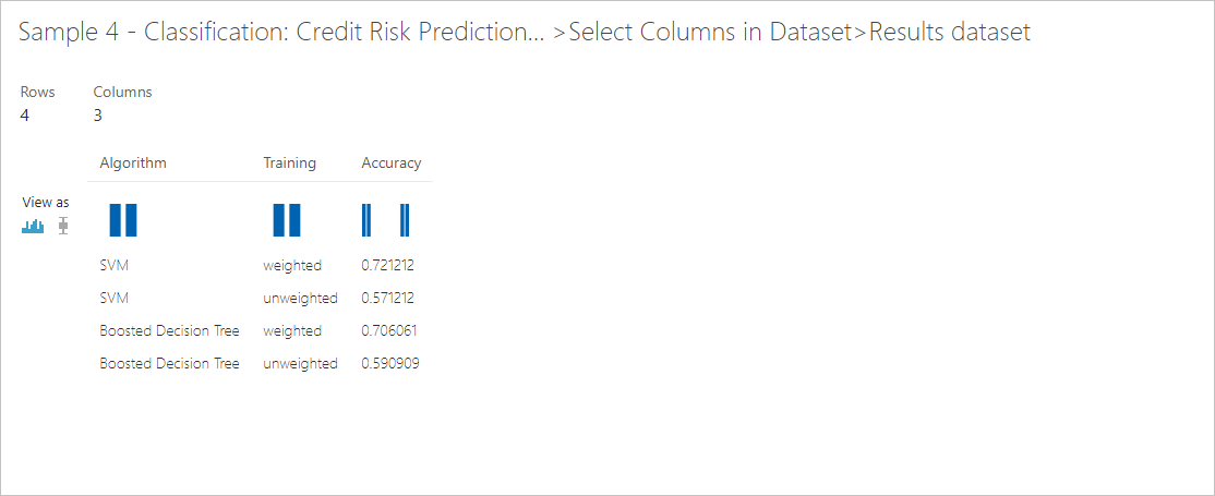 Visual interface example #4: Classification to predict