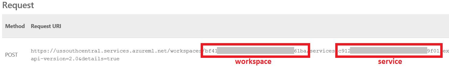 Manage web services using API Management - Azure Machine