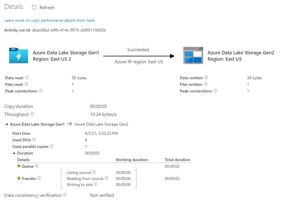 Copy data from Azure Data Lake Storage Gen1 to Gen2 (Preview