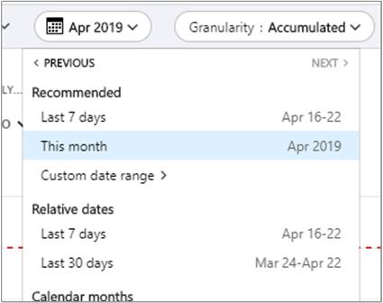 Daily dates kosten