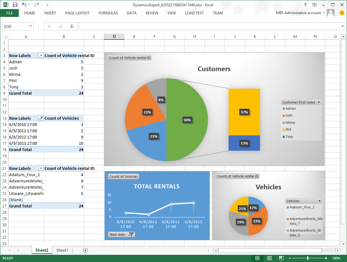 Create reporting solutions - Finance & Operations | Dynamics 365 ...