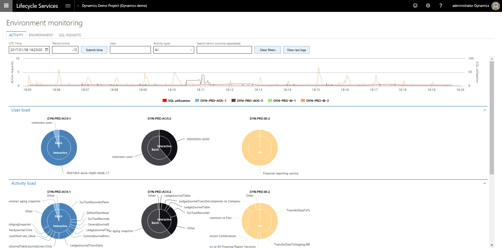Monitoring and diagnostics tools in Lifecycle Services (LCS ...