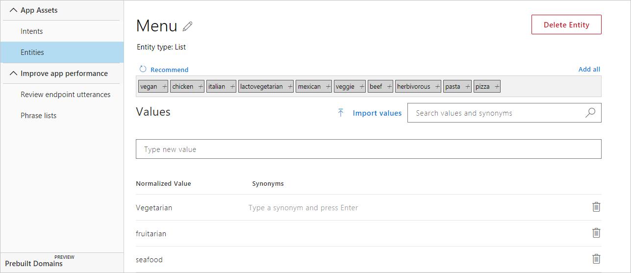 Erfreut Microsoft Expression Vorlagen Kostenlos Zeitgenössisch ...