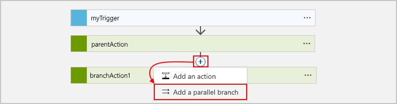 Erstellen oder Verknüpfen paralleler Verzweigungen – Azure Logic ...