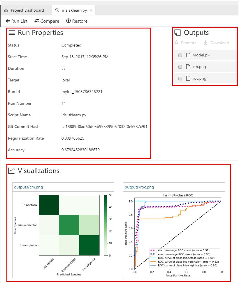 Tutorial zum Erstellen eines Modells für Azure Machine Learning ...