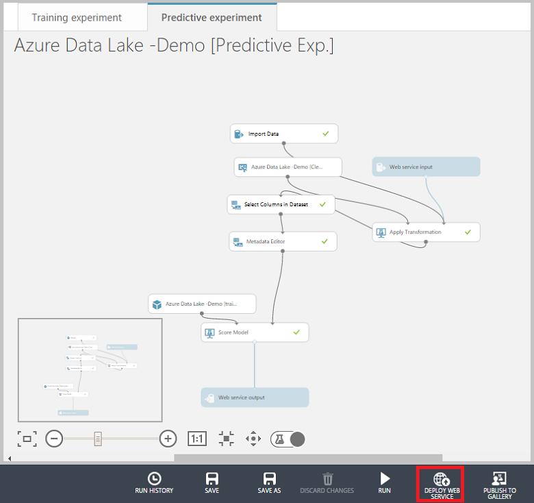 Skalierbare Data Science mit Azure Data Lake: lückenlose ...