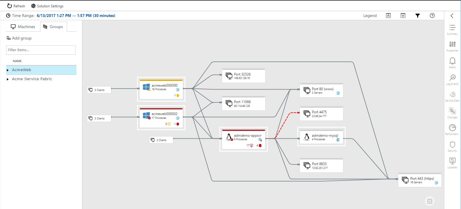 Verwenden der Service Map-Lösung in Azure | Microsoft Docs