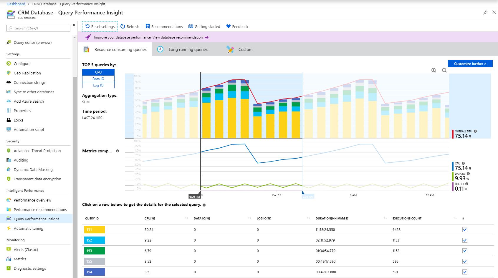Einblicke in die Abfrageleistung der Azure SQL-Datenbank | Microsoft ...