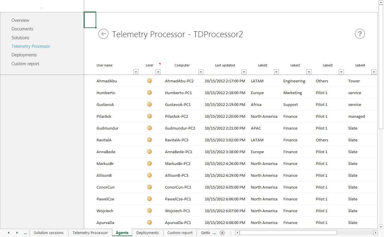 Referenz für Telemetriedashboard-Arbeitsblatt   Microsoft Docs