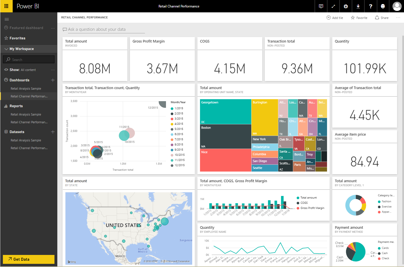 Retail channel performance PowerBI.com solution - Finance ...