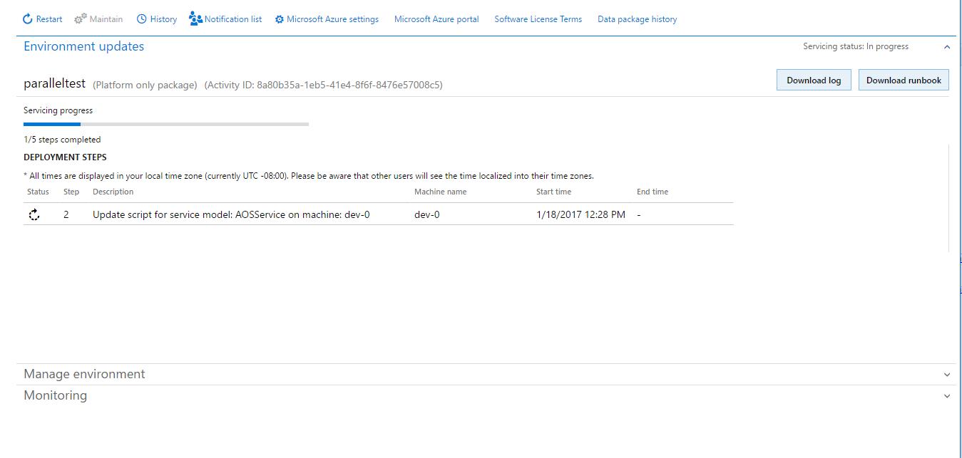 Beste Microsoft Vorschlagsvorlage Fotos - Entry Level Resume ...