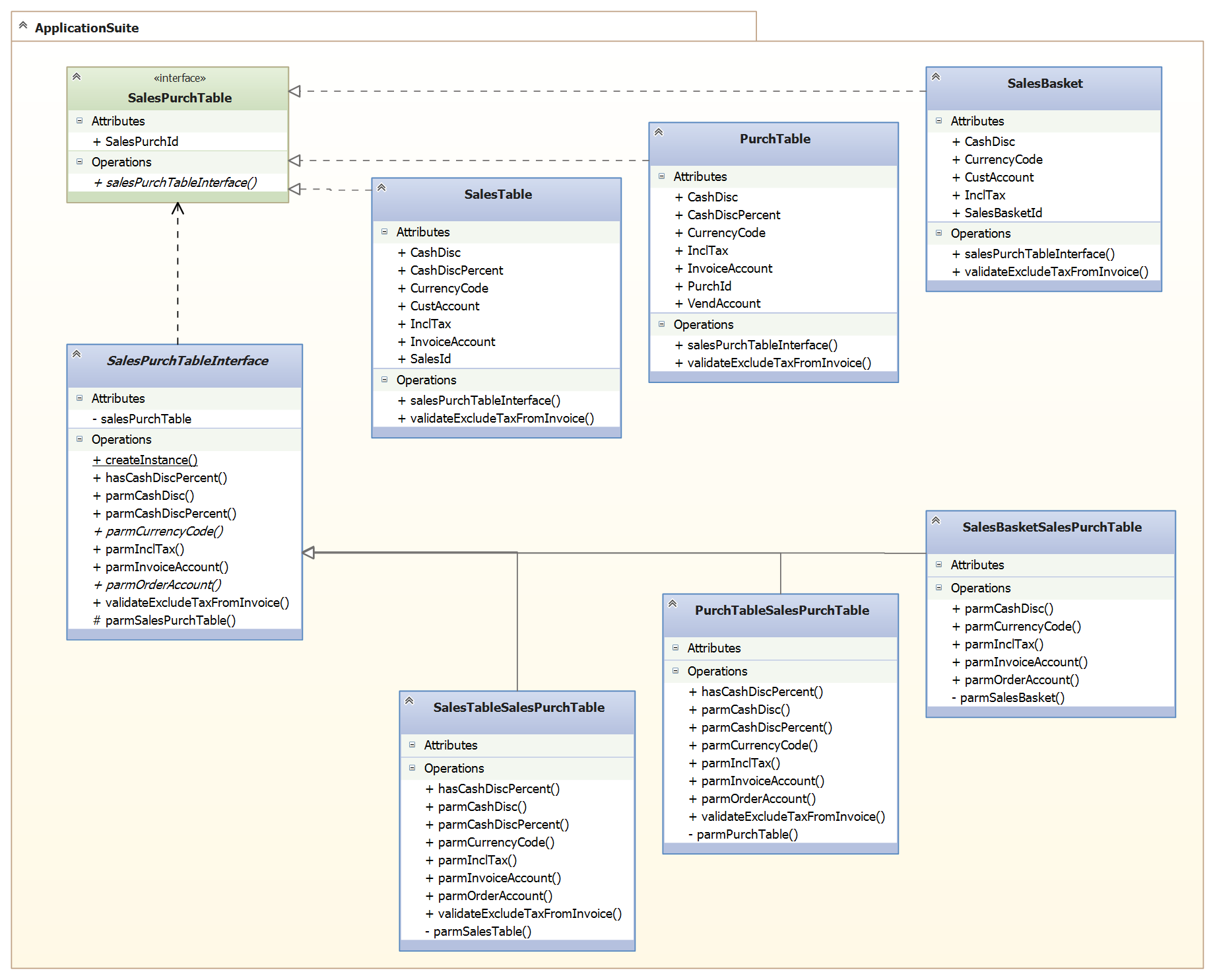 Extend table maps that are used as interfaces - Finance & Operations ...