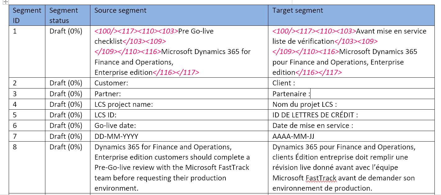 Microsoft Dynamics 365 Translation Service - Documentation file ...
