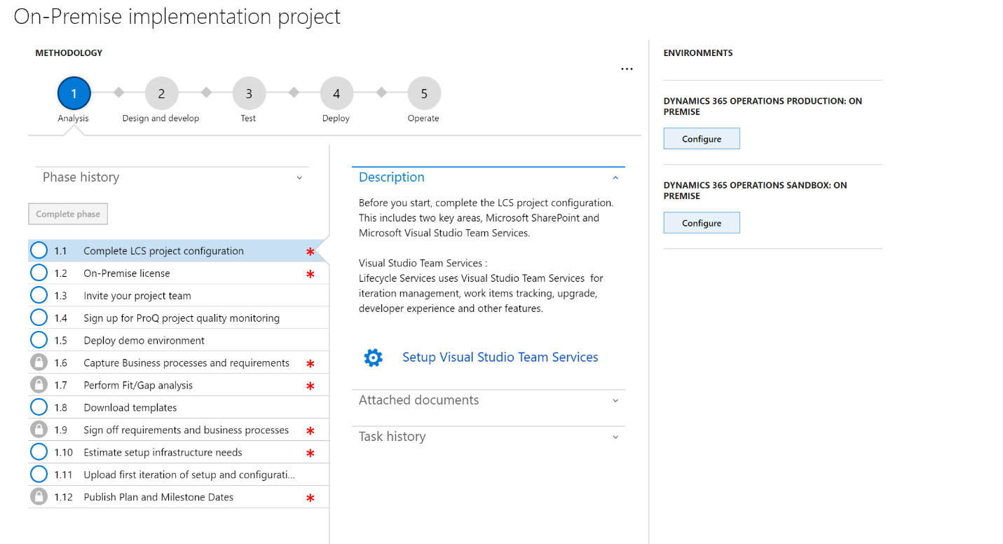 Create an on-premises project in Lifecycle Services - Finance ...
