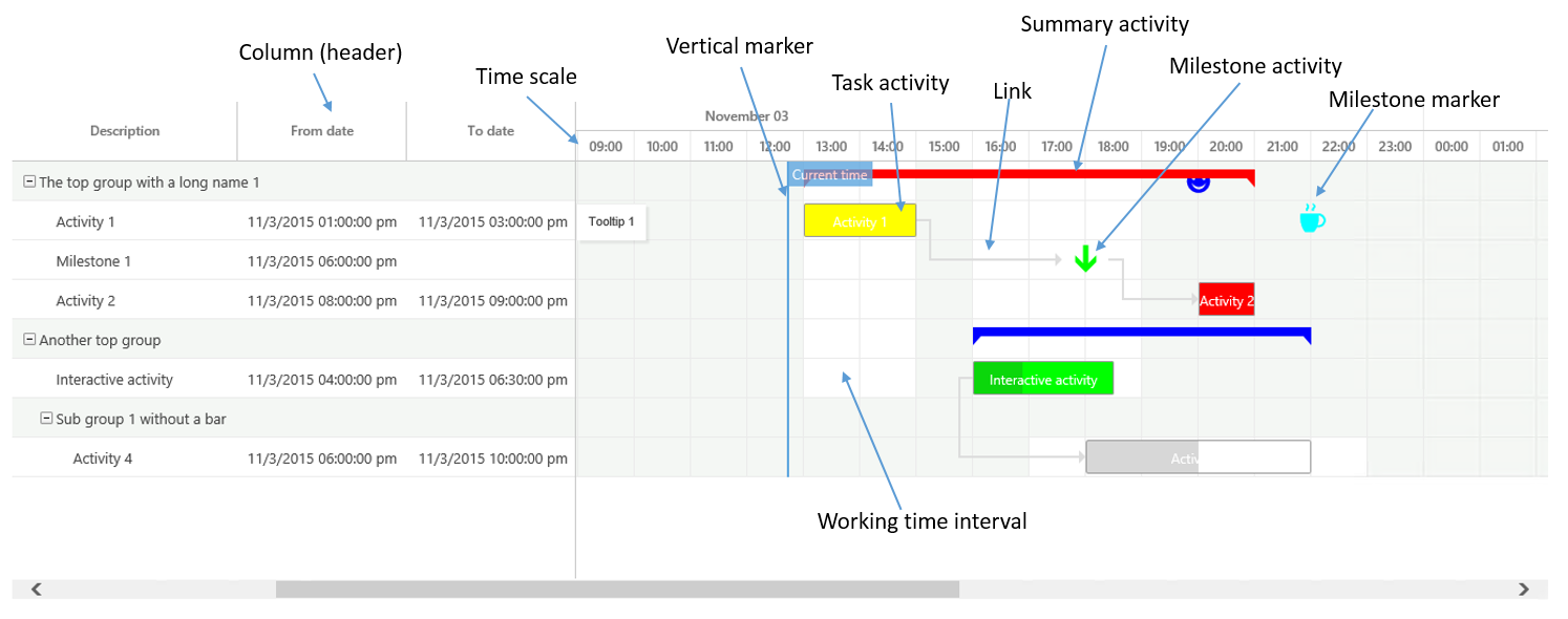 Gantt control development guide - Finance & Operations | Dynamics ...
