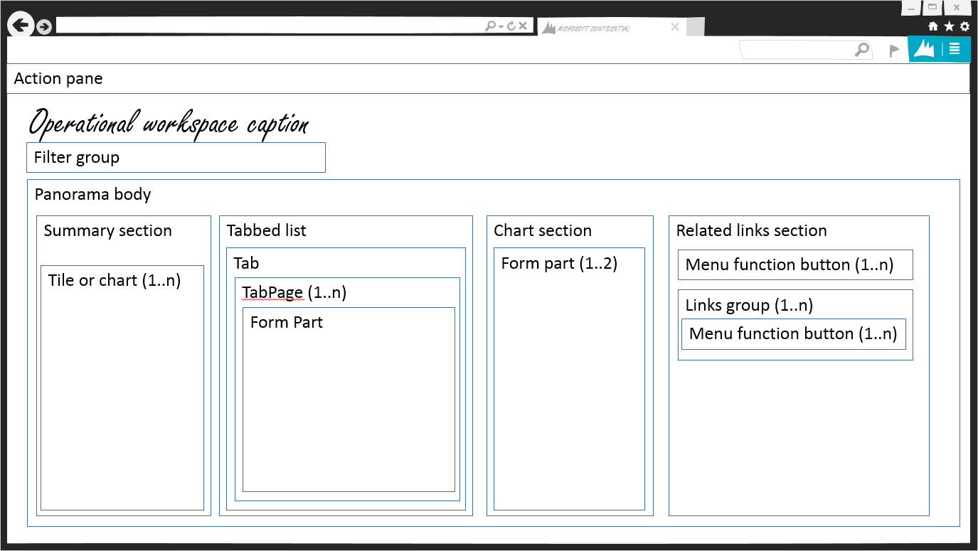 Workspace form pattern - Finance & Operations | Dynamics 365 ...