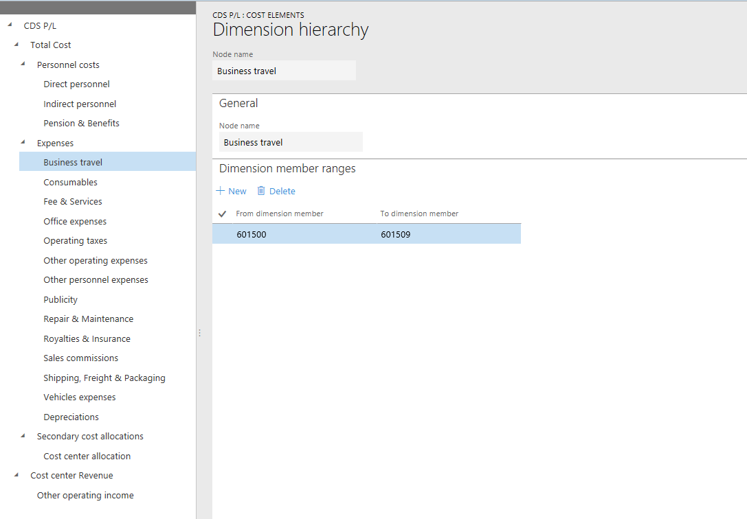 Dimensionshierarchie - Finance & Operations | Dynamics 365 ...