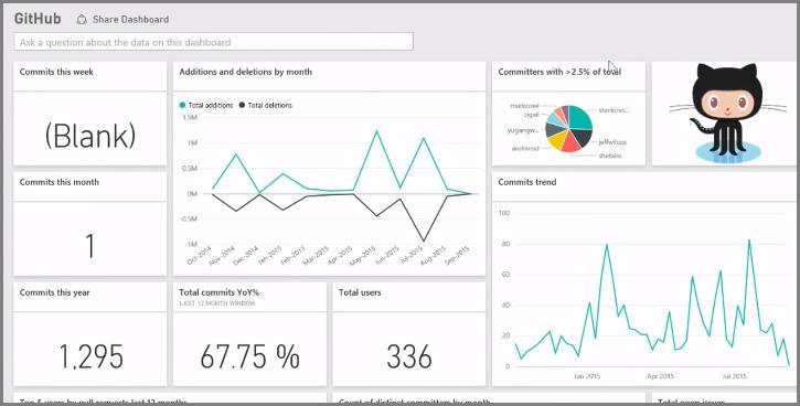 Erste Schritte - Power BI | Microsoft Docs