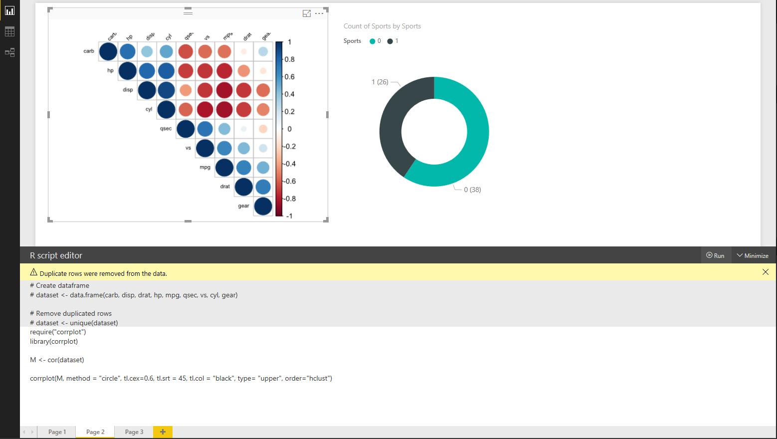 Erstellen von Power BI-Visualisierungen mithilfe von R - Power BI ...