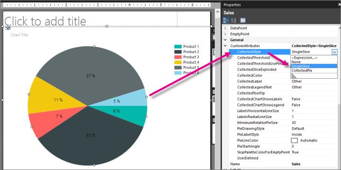Tutorial hinzuf gen eines kreisdiagramms zu einem bericht for Rate your builder