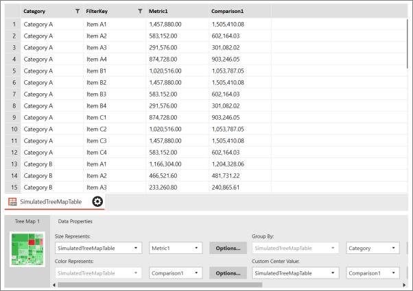 Arbeiten mit simulierten Daten in mobilen Reporting Services ...