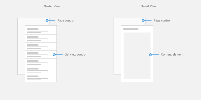 Ziemlich Ms Zugriff Fortsetzen Befehl Fotos - Dokumentationsvorlage ...