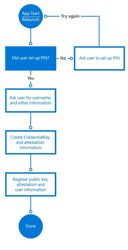Einführung in die Entwicklung sicherer Windows-Apps - UWP app ...