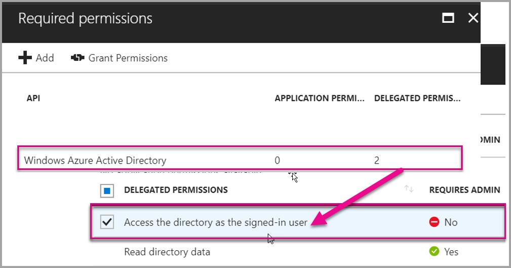 Windows Azure AD Permissions