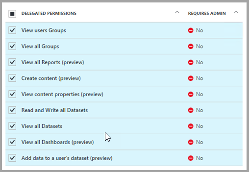 Select delegated permissions