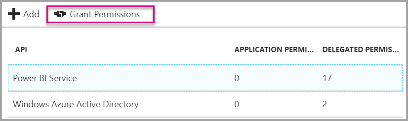 Grant permissions within required permissions dialog