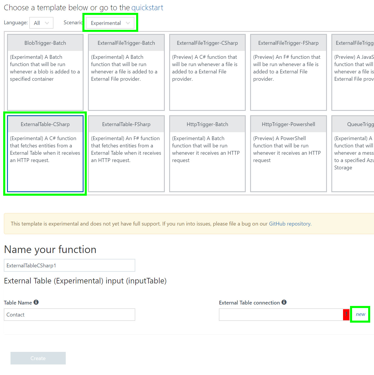 Template Of A Residual Function Report 28 Images After Report