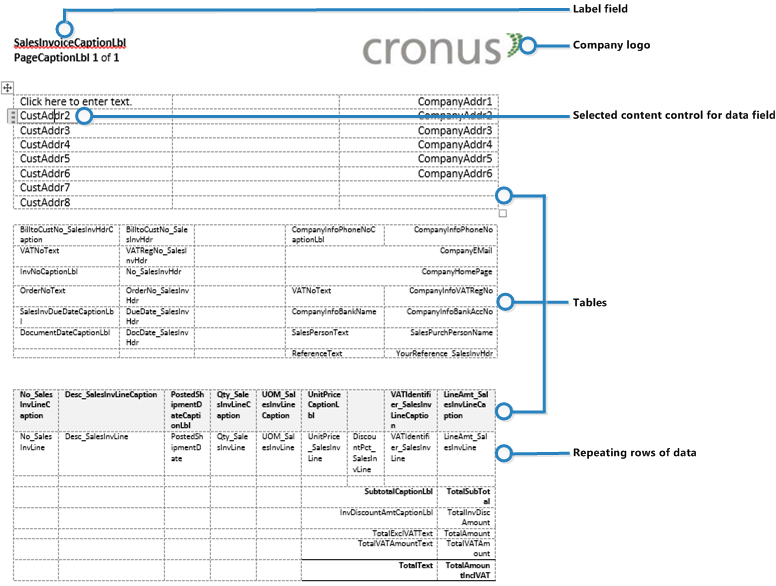 Working With Custom And Built In Layouts For Reports And Documents