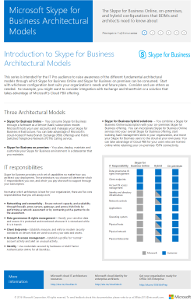 Skype for Business Architectural Models thumbnail