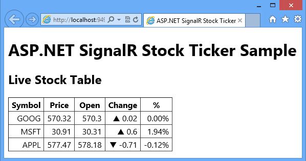 Tutorial Server Broadcast With Signalr 2 Microsoft Docs