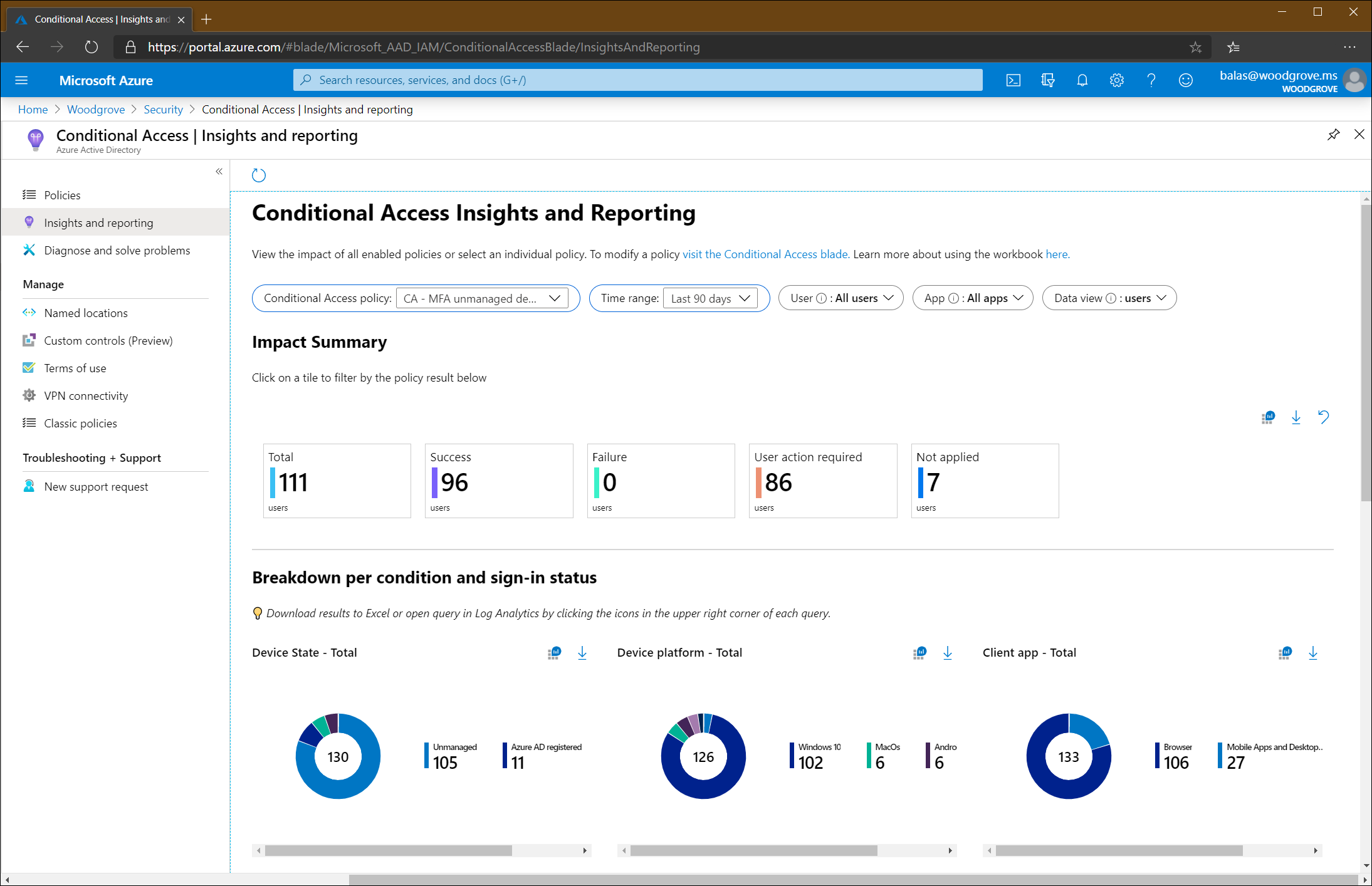 Conditional Access Insights and Reporting dashboard in the Azure portal