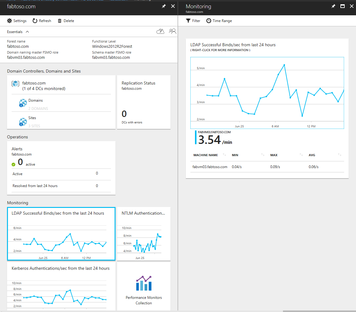 Using Azure AD Connect Health with AD DS | Microsoft Docs