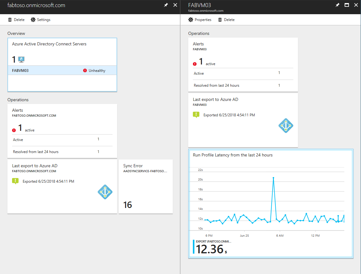 Using Azure Ad Connect Health With Sync Microsoft Docs How To Cross 66 Block For