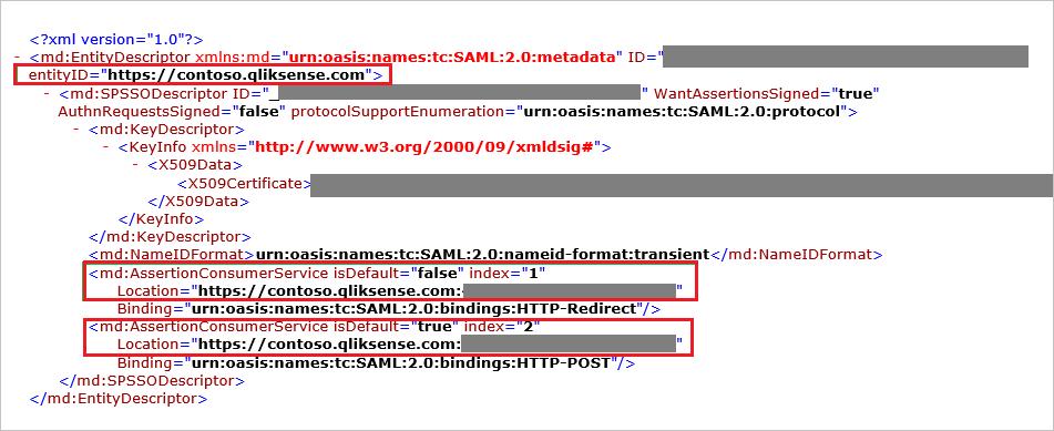 Tutorial: Azure Active Directory integration with Qlik Sense