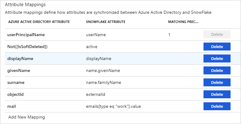Tutorial: Configure Snowflake for automatic user