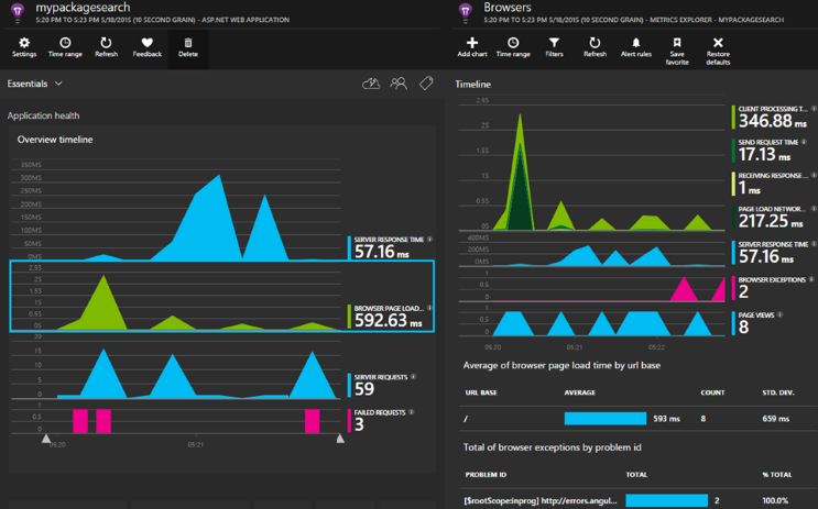 Application Insights for Azure Cloud Services | Microsoft Docs