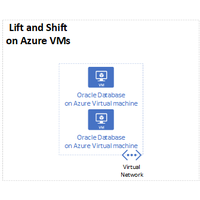 Thumbnail of Oracle database migration: Lift and shift Architectural Diagram.
