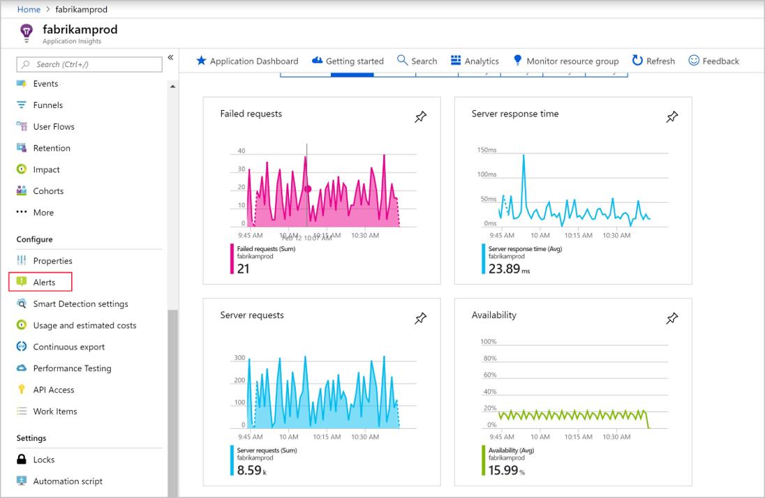 Set Alerts in Azure Application Insights | Microsoft Docs