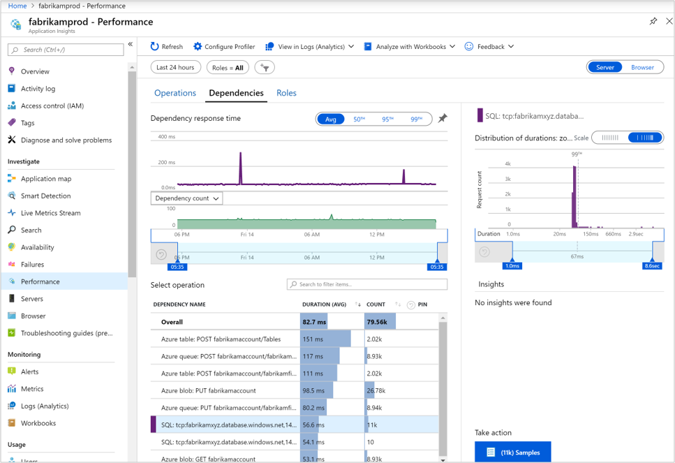 Dependency Tracking in Azure Application Insights | Microsoft Docs