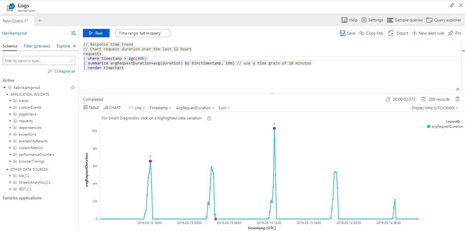Java web app analytics with Azure Application Insights