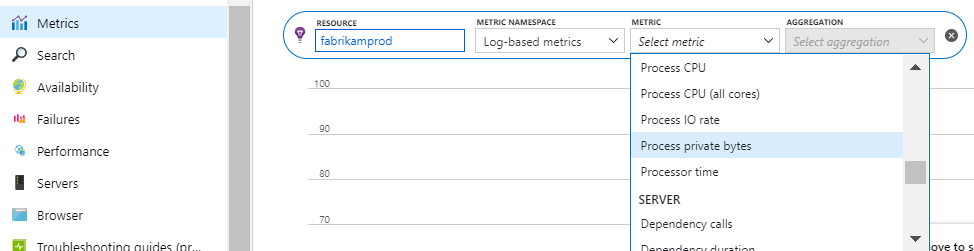 Java web app analytics with Azure Application Insights