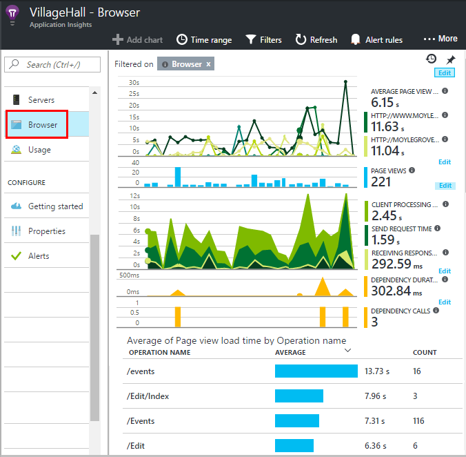 Azure Application Insights for JavaScript web apps | Microsoft Docs