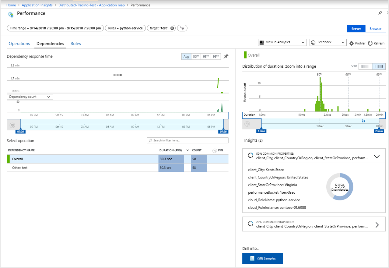 Monitor Python applications with Azure Application Insights