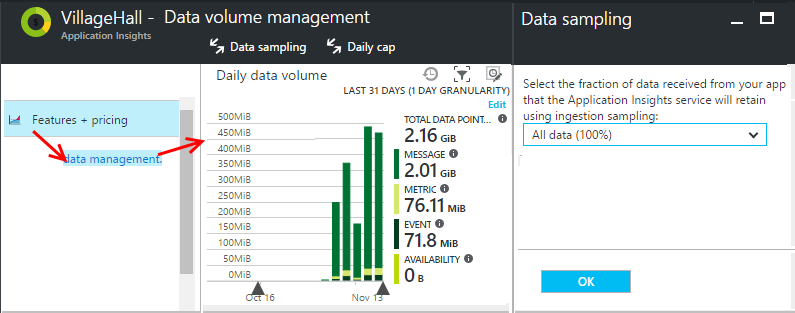 Telemetry sampling in Azure Application Insights | Microsoft Docs on