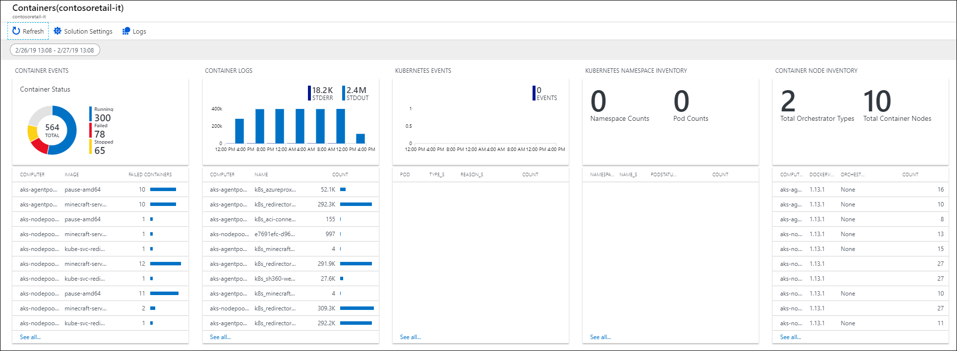 Container Monitoring solution in Azure Monitor | Microsoft Docs